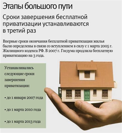 было приватизации квартир в 2010 году другими расами